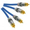 Câble RCA, XLR et jack